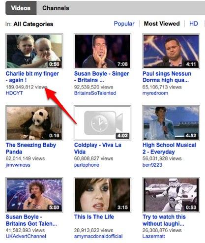 YouTube - Most viewed videos-1.jpg