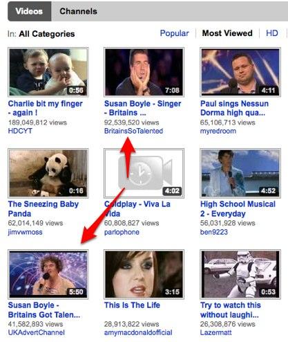 YouTube - Most viewed videos.jpg